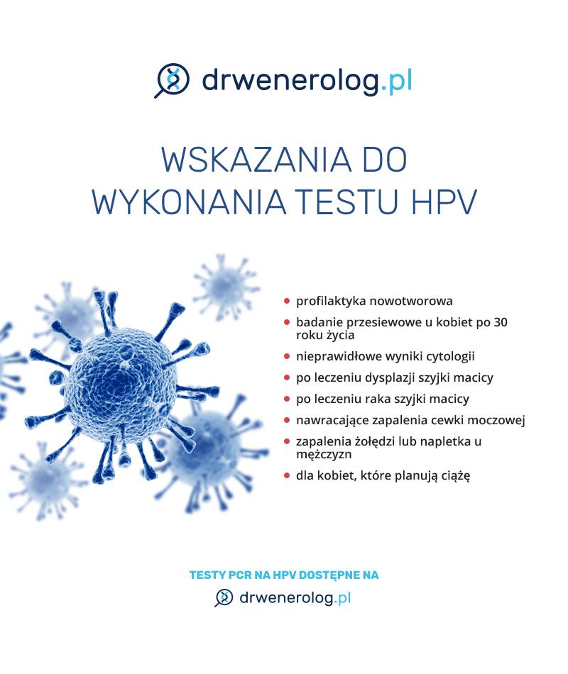Wskazania do wykonania badania w kierunku wykrywania wirusa hpv